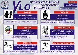 V_LO_Oferta_2020_21_2